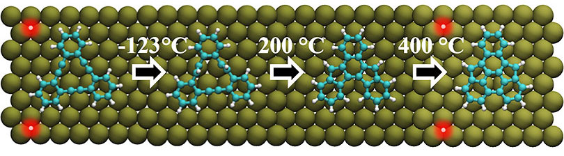 Catalyzed by the copper atoms of the surface, the precursor molecule alters its structure and spatial arrangement when heated gradually. The researchers were able to monitor the synthesis of the end product, which has not been synthesized yet by solution chemistry, with the aid of an ultra-high-resolution atomic force microscope. (Illustration: University of Basel, Department of Physics)